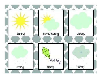 What's the Weather? A graphing packet in English!