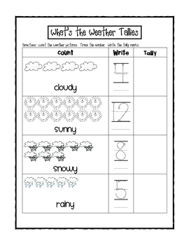 Whats the Weather Tallies-Special Education