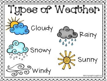 What's the Weather?! Weather posters, assessments, printables and activities