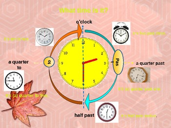 What's the time, please? Be polite