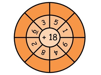 Wheel - Addition 0-99 - Double & Single Digit - Center