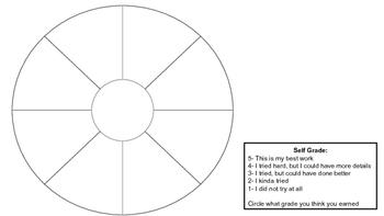 Wheel Graphic Organizer