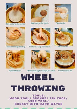 Wheel Throwing Instructional Poster