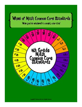 Wheel of 4th Grade Math Common Core Standards