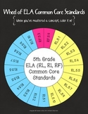Wheel of 5th Grade Common Core ELA Standards