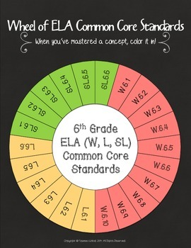 Wheel of 6th Grade Common Core ELA Standards