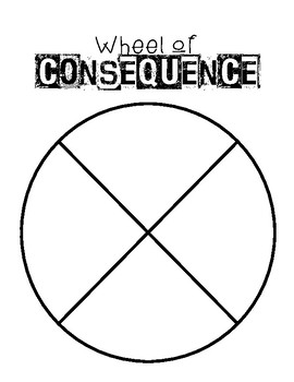 *Free* Wheel of Awesome & Wheel of Consequence