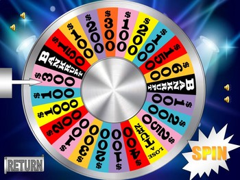 Wheel of Fortune Class Review Game: Can Work With Any Subject