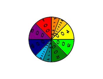 Wheel of Fortune Spinner!