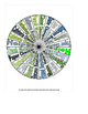 Wheel of Jobs