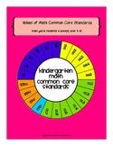 Wheel of Kindergarten Math Common Core Standards