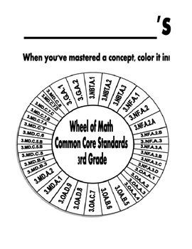 3rd Grade CCSS Math Wheel