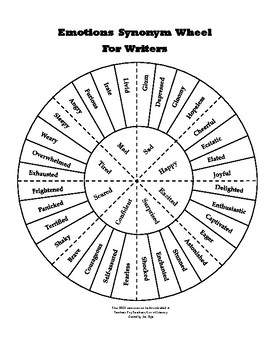 Wheel of Synonyms for Emotions