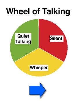 Wheel of Talking