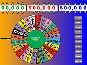 Wheel of Vocab (like Wheel of Fortune)