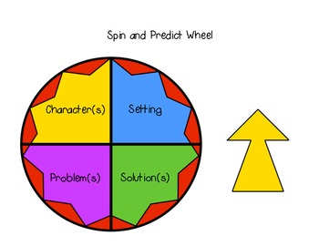 Wheels of Language