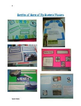 When Am I Ever Going to Need This? Math Career Poster Project