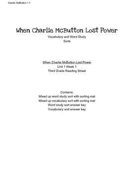 When Charlie McButton Lost Power Sorts