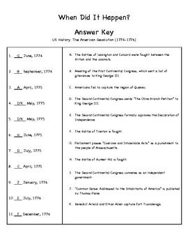 """When Did It Happen?"" American Revolution Matching Worksheet (1774-1776)"