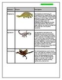 Dinosaur tutorial