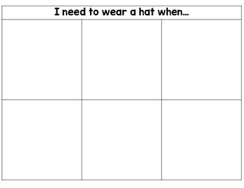 When Do I Need a Hat?