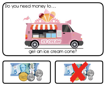 When Do You Need Money?: Interactive PDF