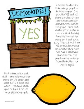 When Life Gives You Lemons...make lemonade!