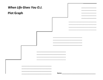 When Life Gives You O.J. Plot Graph - Erica S. Perl