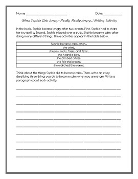 When Sophie Gets Angry—Really, Really Angry... Writing Activity