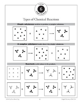 When Substances React Chemically, They Can Form New Substances