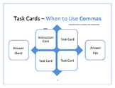 When To Use Commas Task Cards