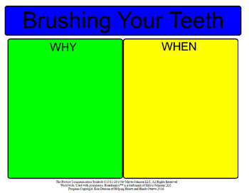 When and Why Do We Brush Our Teeth
