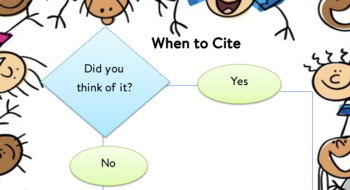 When to Cite