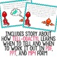 When to Tell Classroom Tattling Lesson for Early Elementary School Counseling