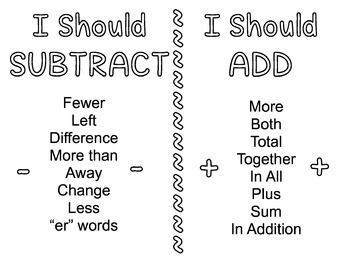 When to add and subtract