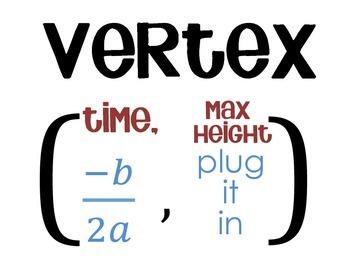 When to use VERTEX or QUADRATIC FORMULA in Quadratic Applications