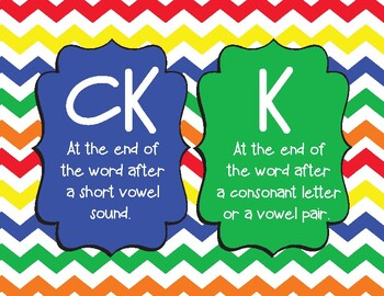 When to use ck or c.