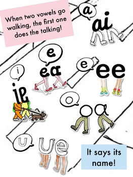 When two vowels go walking..