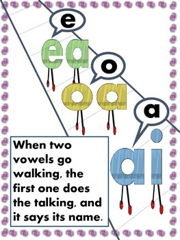 When Two Vowels Go Walking Sign