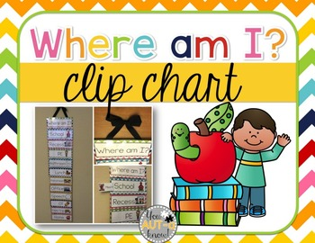 Where Am I? Clip Chart