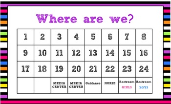 Where Are We? Chart
