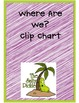 Where Are We Clip Chart