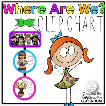 Where Are We Clipchart
