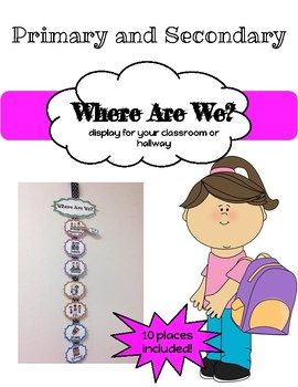 Where Are We Display