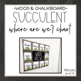 Succulent Where Are We? Door Sign