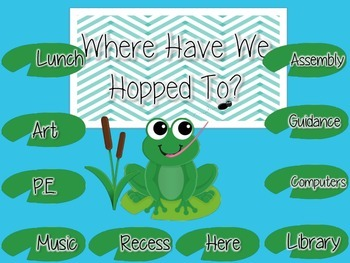 Where Are We? Frog and Toad Classroom Sign