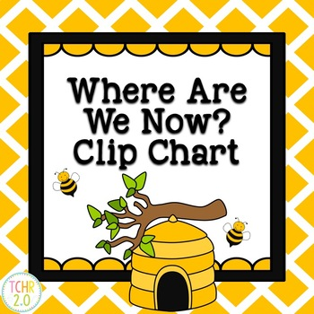Bees Where Are We Now Clip Chart