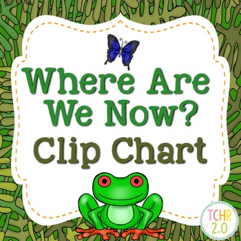 Rainforest Where Are We Now Clip Chart