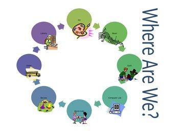 Where Are We Wheel