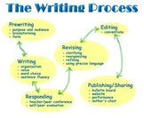 Where Are You in the Writing Process?